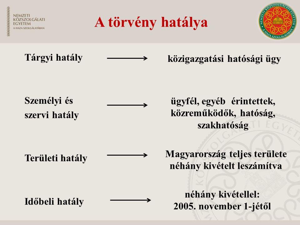 Magyarország teljes területe néhány kivételt leszámítva néhány kivétellel: 2005. november 1-jétől ügyfél, egyéb érintettek, közreműködők, hatóság, sza