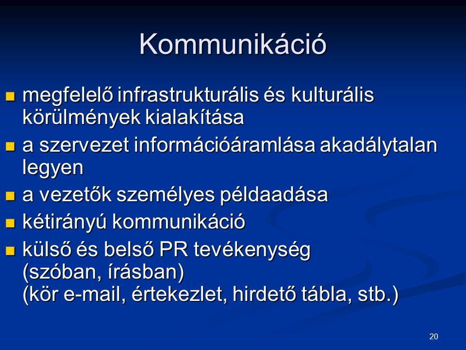 20 Kommunikáció megfelelő infrastrukturális és kulturális körülmények kialakítása megfelelő infrastrukturális és kulturális körülmények kialakítása a