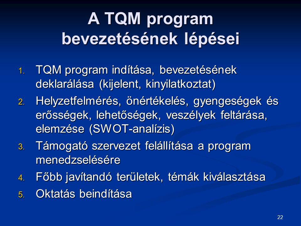 22 A TQM program bevezetésének lépései 1. TQM program indítása, bevezetésének deklarálása (kijelent, kinyilatkoztat) 2. Helyzetfelmérés, önértékelés,