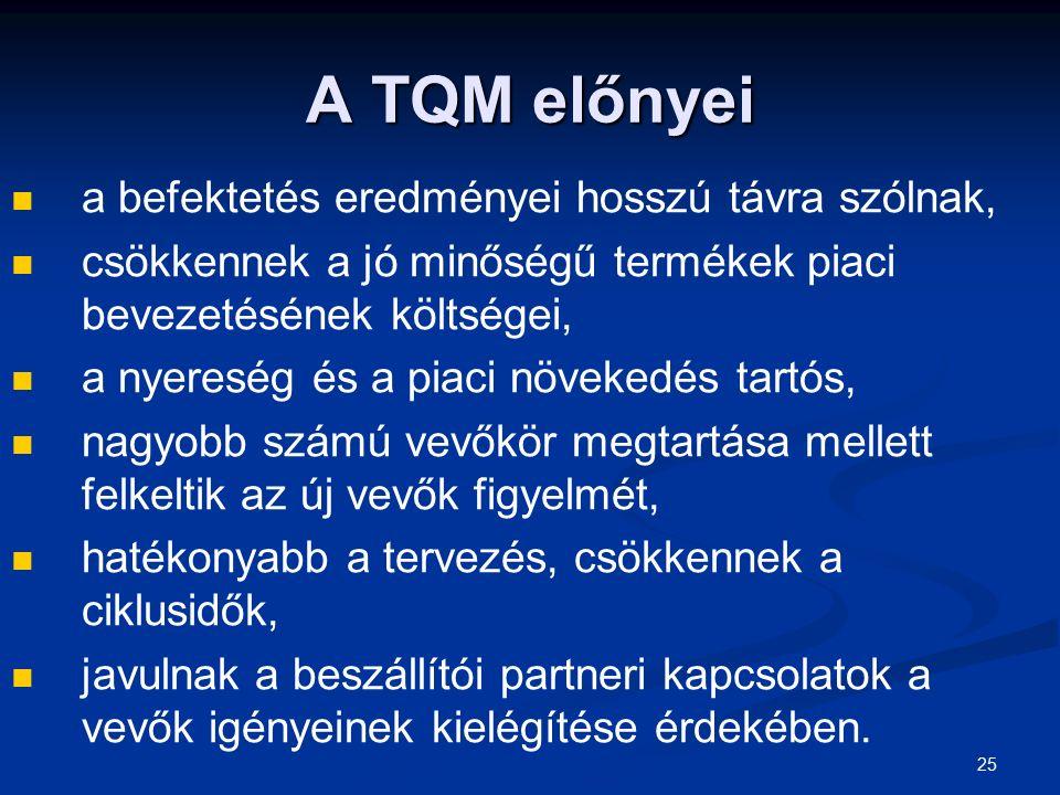 25 A TQM előnyei a befektetés eredményei hosszú távra szólnak, csökkennek a jó minőségű termékek piaci bevezetésének költségei, a nyereség és a piaci