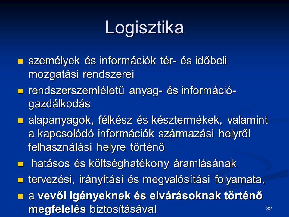32 Logisztika személyek és információk tér- és időbeli mozgatási rendszerei személyek és információk tér- és időbeli mozgatási rendszerei rendszerszem
