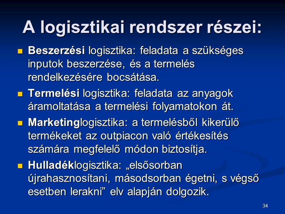 34 A logisztikai rendszer részei: Beszerzési logisztika: feladata a szükséges inputok beszerzése, és a termelés rendelkezésére bocsátása. Beszerzési l