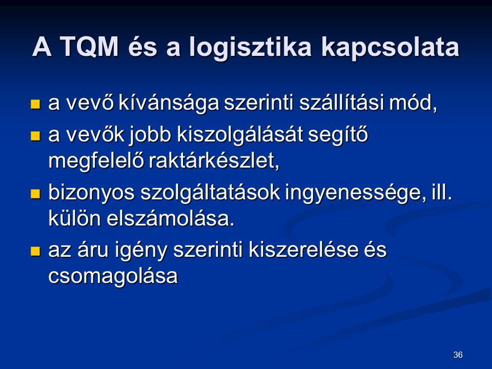 36 A TQM és a logisztika kapcsolata a vevő kívánsága szerinti szállítási mód, a vevő kívánsága szerinti szállítási mód, a vevők jobb kiszolgálását segítő megfelelő raktárkészlet, a vevők jobb kiszolgálását segítő megfelelő raktárkészlet, bizonyos szolgáltatások ingyenessége, ill.