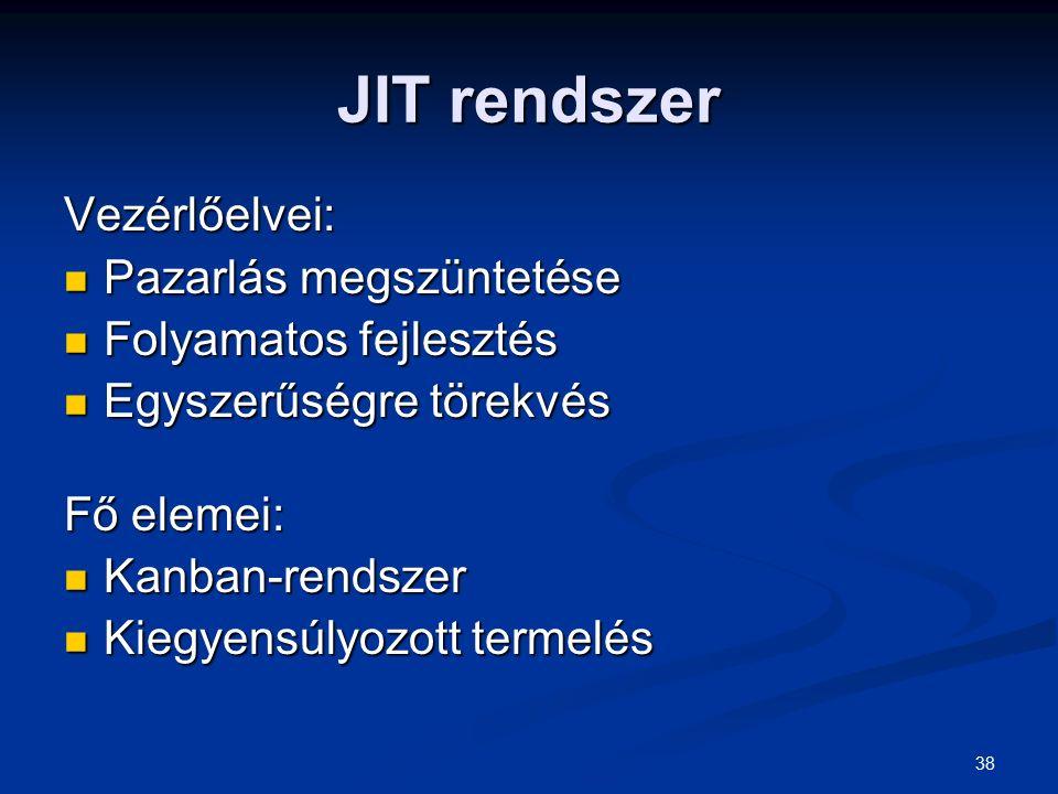 38 JIT rendszer Vezérlőelvei: Pazarlás megszüntetése Pazarlás megszüntetése Folyamatos fejlesztés Folyamatos fejlesztés Egyszerűségre törekvés Egyszerűségre törekvés Fő elemei: Kanban-rendszer Kanban-rendszer Kiegyensúlyozott termelés Kiegyensúlyozott termelés