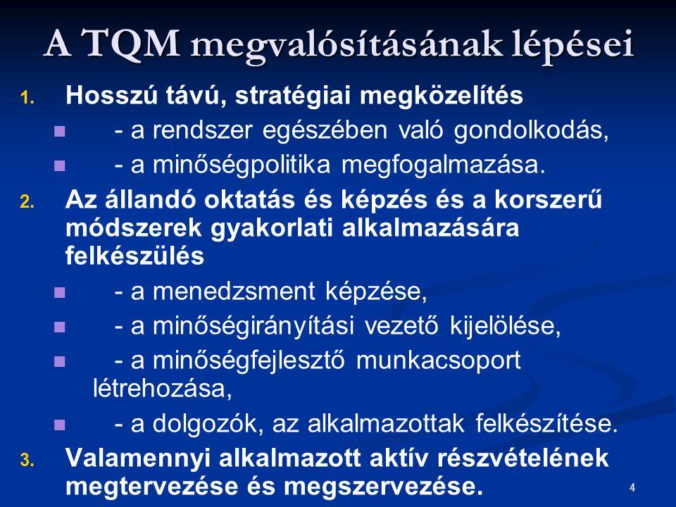 4 A TQM megvalósításának lépései 1. 1. Hosszú távú, stratégiai megközelítés - a rendszer egészében való gondolkodás, - a minőségpolitika megfogalmazás