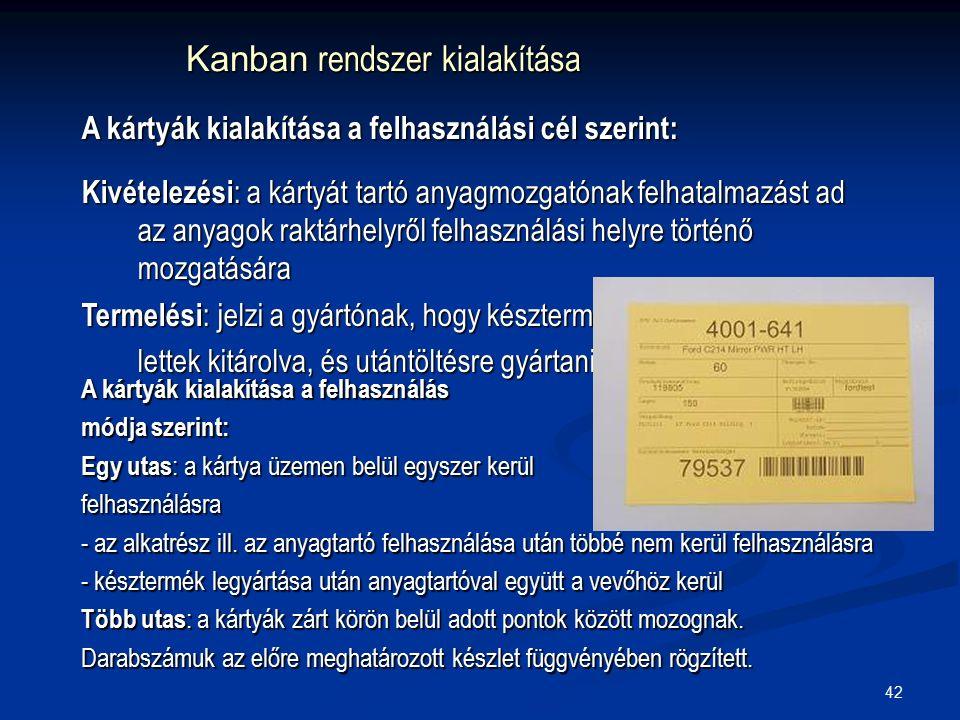 42 Kanban rendszer kialakítása A kártyák kialakítása a felhasználási cél szerint: Kivételezési : a kártyát tartó anyagmozgatónak felhatalmazást ad az anyagok raktárhelyről felhasználási helyre történő mozgatására Termelési : jelzi a gyártónak, hogy késztermékek lettek kitárolva, és utántöltésre gyártani kell A kártyák kialakítása a felhasználás módja szerint: Egy utas : a kártya üzemen belül egyszer kerül felhasználásra - az alkatrész ill.