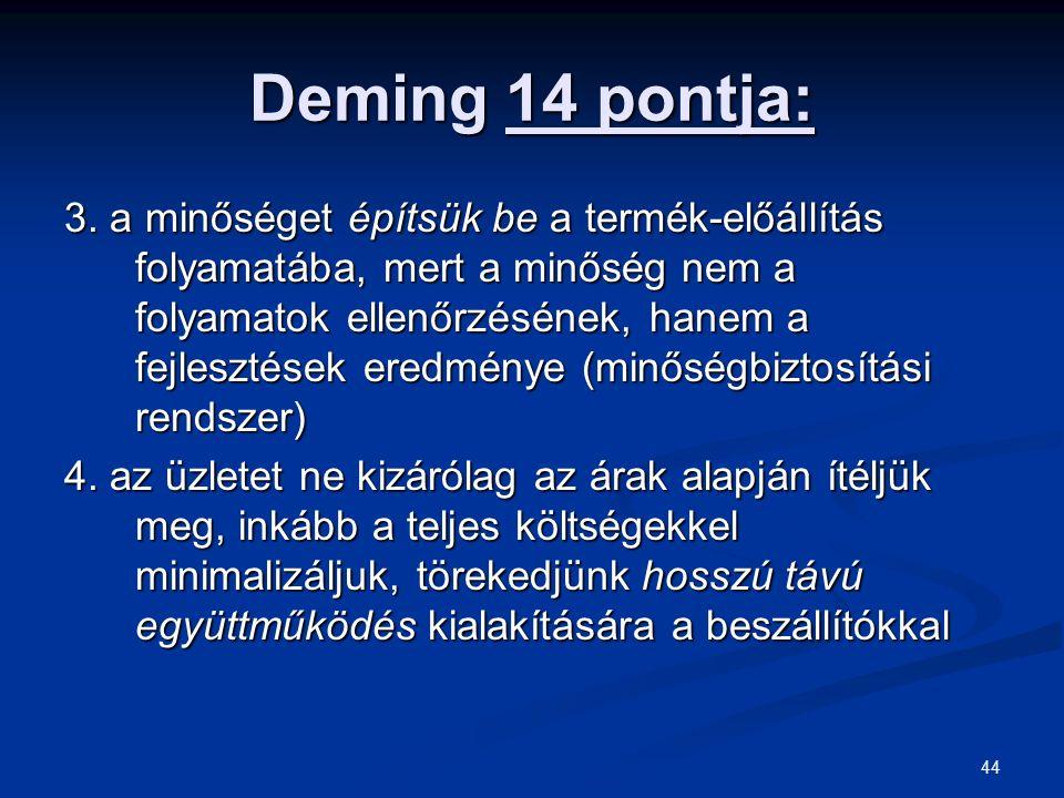 44 Deming 14 pontja: 3. a minőséget építsük be a termék-előállítás folyamatába, mert a minőség nem a folyamatok ellenőrzésének, hanem a fejlesztések e
