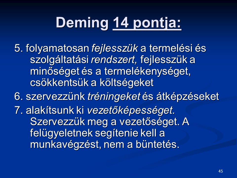 45 Deming 14 pontja: 5.