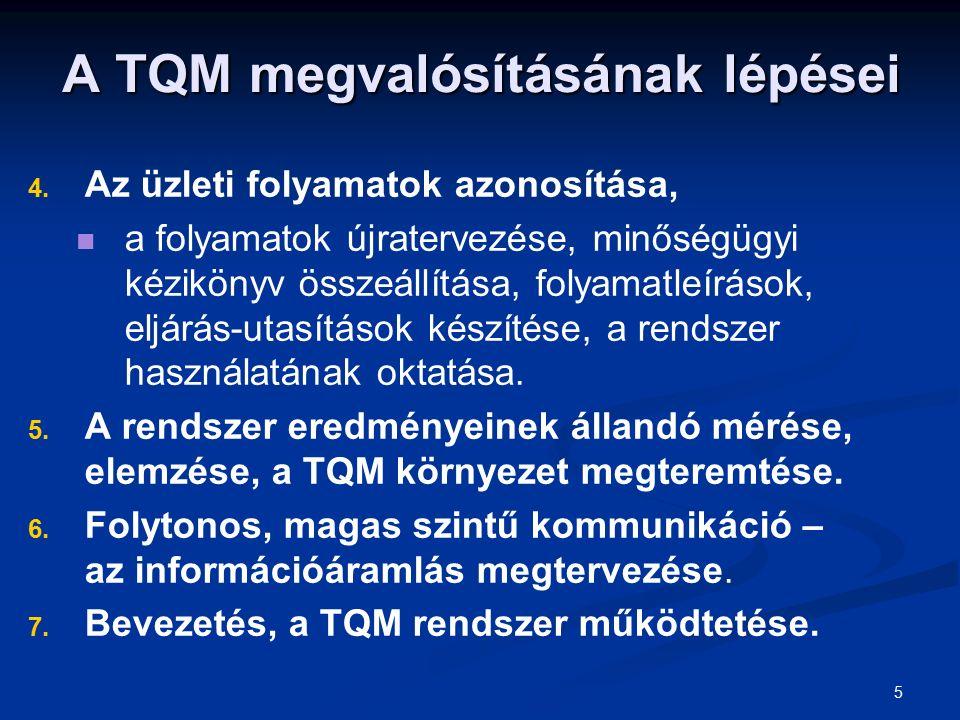 5 A TQM megvalósításának lépései 4. 4. Az üzleti folyamatok azonosítása, a folyamatok újratervezése, minőségügyi kézikönyv összeállítása, folyamatleír