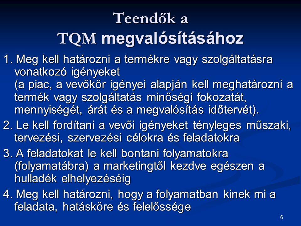 6 Teendők a TQM megvalósításához 1. Meg kell határozni a termékre vagy szolgáltatásra vonatkozó igényeket (a piac, a vevőkör igényei alapján kell megh