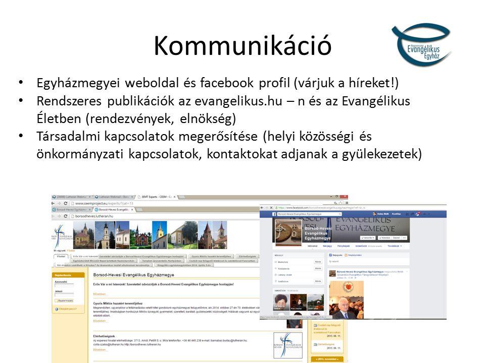 Kommunikáció Egyházmegyei weboldal és facebook profil (várjuk a híreket!) Rendszeres publikációk az evangelikus.hu – n és az Evangélikus Életben (rend