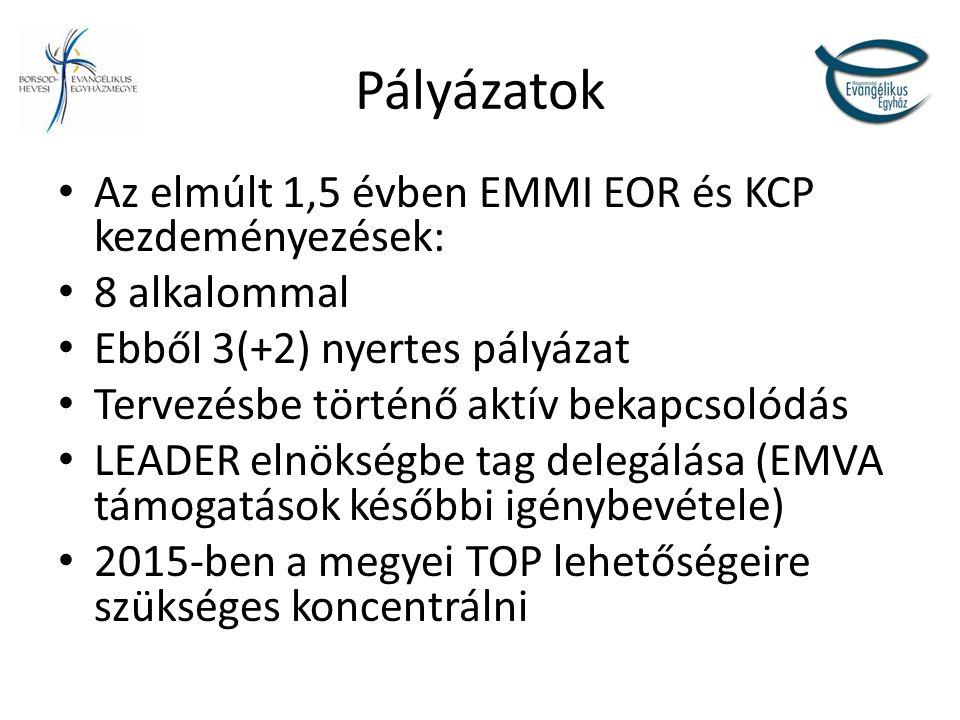 Pályázatok Az elmúlt 1,5 évben EMMI EOR és KCP kezdeményezések: 8 alkalommal Ebből 3(+2) nyertes pályázat Tervezésbe történő aktív bekapcsolódás LEADE