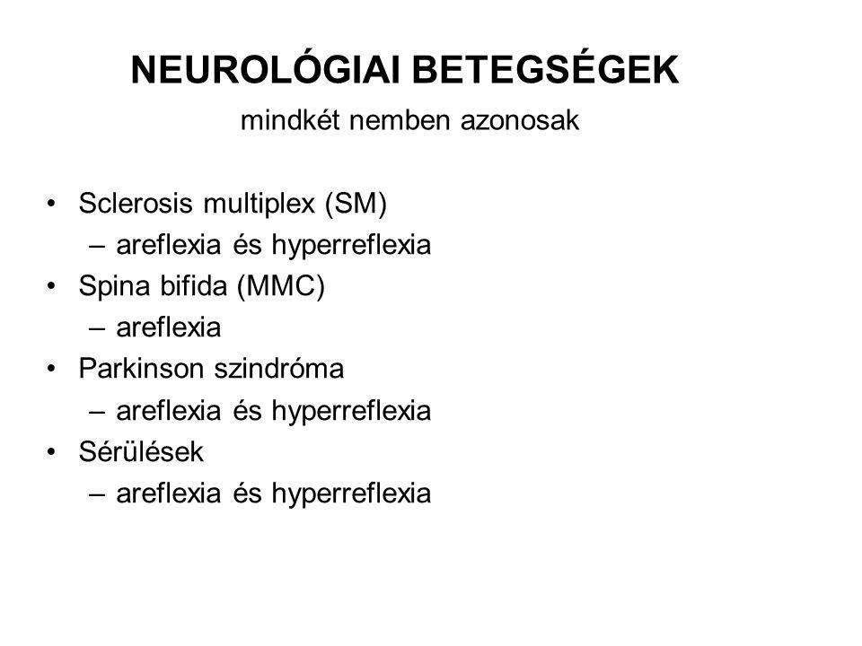 NEUROLÓGIAI BETEGSÉGEK mindkét nemben azonosak Sclerosis multiplex (SM) –areflexia és hyperreflexia Spina bifida (MMC) –areflexia Parkinson szindróma –areflexia és hyperreflexia Sérülések –areflexia és hyperreflexia