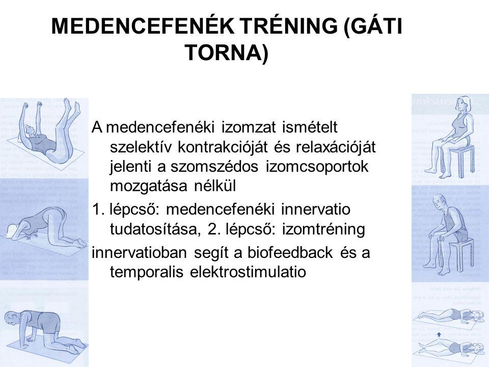 MEDENCEFENÉK TRÉNING (GÁTI TORNA) A medencefenéki izomzat ismételt szelektív kontrakcióját és relaxációját jelenti a szomszédos izomcsoportok mozgatása nélkül 1.