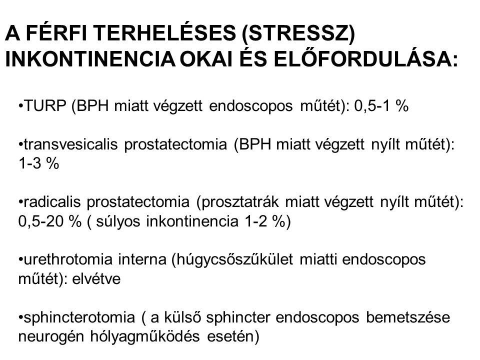 A FÉRFI TERHELÉSES (STRESSZ) INKONTINENCIA OKAI ÉS ELŐFORDULÁSA: TURP (BPH miatt végzett endoscopos műtét): 0,5-1 % transvesicalis prostatectomia (BPH miatt végzett nyílt műtét): 1-3 % radicalis prostatectomia (prosztatrák miatt végzett nyílt műtét): 0,5-20 % ( súlyos inkontinencia 1-2 %) urethrotomia interna (húgycsőszűkület miatti endoscopos műtét): elvétve sphincterotomia ( a külső sphincter endoscopos bemetszése neurogén hólyagműködés esetén)