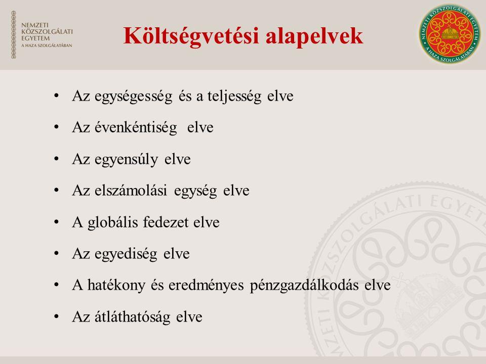 Költségvetési alapelvek Az egységesség és a teljesség elve Az évenkéntiség elve Az egyensúly elve Az elszámolási egység elve A globális fedezet elve A