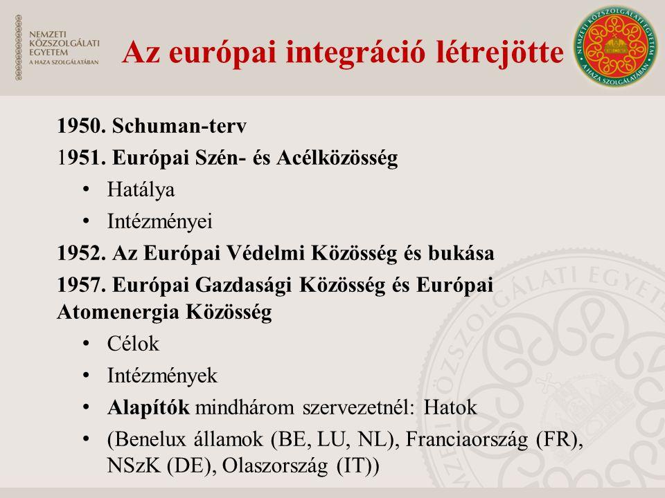 Az európai integráció létrejötte 1950. Schuman-terv 1951. Európai Szén- és Acélközösség Hatálya Intézményei 1952. Az Európai Védelmi Közösség és bukás