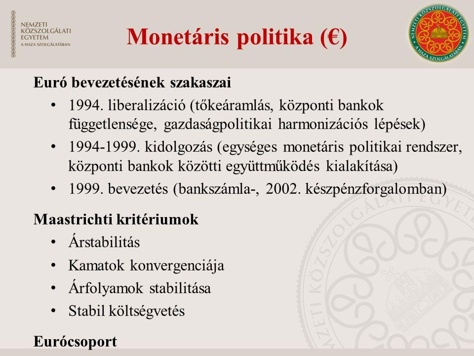 Monetáris politika (€) Euró bevezetésének szakaszai 1994. liberalizáció (tőkeáramlás, központi bankok függetlensége, gazdaságpolitikai harmonizációs l