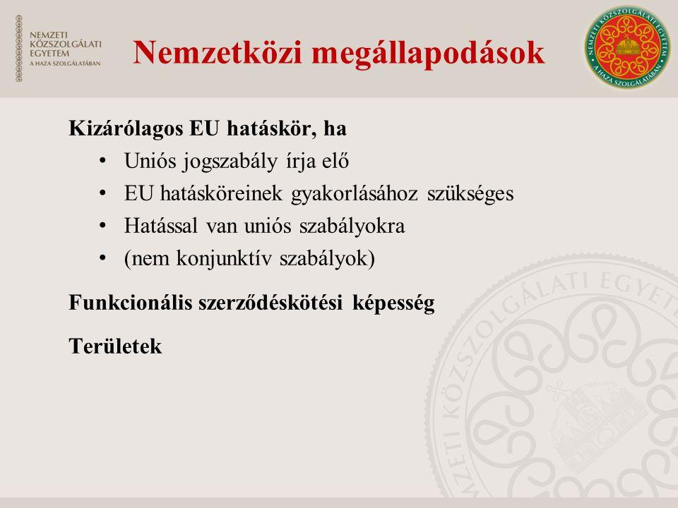 Nemzetközi megállapodások Kizárólagos EU hatáskör, ha Uniós jogszabály írja elő EU hatásköreinek gyakorlásához szükséges Hatással van uniós szabályokr
