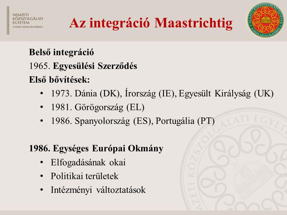 Az integráció Maastrichtig Belső integráció 1965. Egyesülési Szerződés Első bővítések: 1973. Dánia (DK), Írország (IE), Egyesült Királyság (UK) 1981.