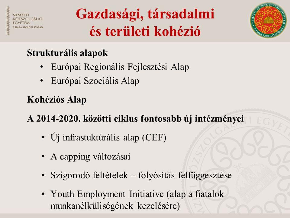 Gazdasági, társadalmi és területi kohézió Strukturális alapok Európai Regionális Fejlesztési Alap Európai Szociális Alap Kohéziós Alap A 2014-2020. kö