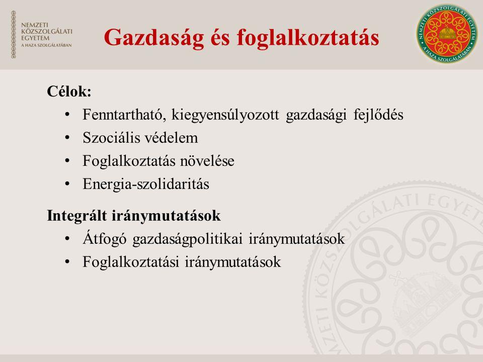 Gazdaság és foglalkoztatás Célok: Fenntartható, kiegyensúlyozott gazdasági fejlődés Szociális védelem Foglalkoztatás növelése Energia-szolidaritás Int
