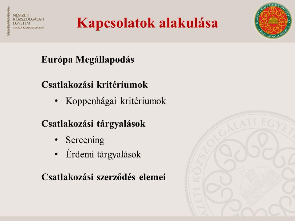 Kapcsolatok alakulása Európa Megállapodás Csatlakozási kritériumok Koppenhágai kritériumok Csatlakozási tárgyalások Screening Érdemi tárgyalások Csatl