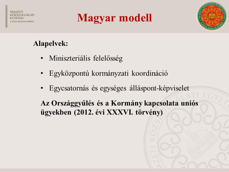 Magyar modell Alapelvek: Miniszteriális felelősség Egyközpontú kormányzati koordináció Egycsatornás és egységes álláspont-képviselet Az Országgyűlés é