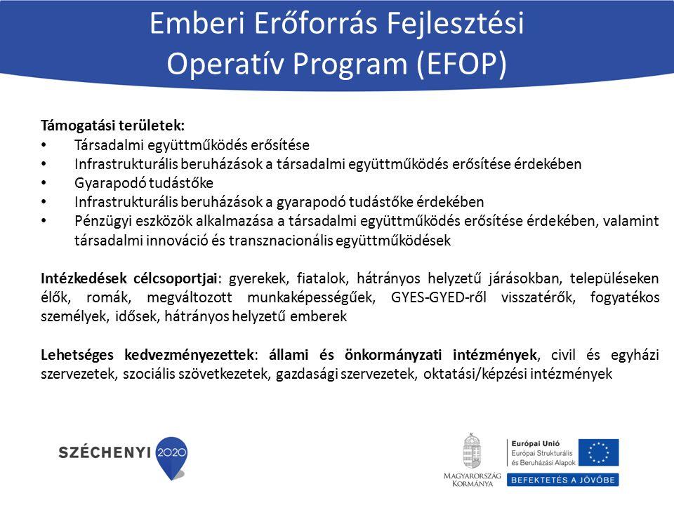Emberi Erőforrás Fejlesztési Operatív Program (EFOP) Támogatási területek: Társadalmi együttműködés erősítése Infrastrukturális beruházások a társadalmi együttműködés erősítése érdekében Gyarapodó tudástőke Infrastrukturális beruházások a gyarapodó tudástőke érdekében Pénzügyi eszközök alkalmazása a társadalmi együttműködés erősítése érdekében, valamint társadalmi innováció és transznacionális együttműködések Intézkedések célcsoportjai: gyerekek, fiatalok, hátrányos helyzetű járásokban, településeken élők, romák, megváltozott munkaképességűek, GYES-GYED-ről visszatérők, fogyatékos személyek, idősek, hátrányos helyzetű emberek Lehetséges kedvezményezettek: állami és önkormányzati intézmények, civil és egyházi szervezetek, szociális szövetkezetek, gazdasági szervezetek, oktatási/képzési intézmények