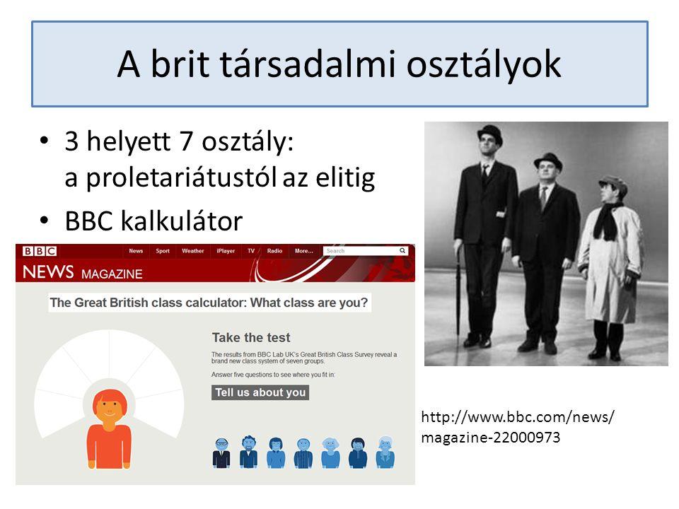 A brit társadalmi osztályok 3 helyett 7 osztály: a proletariátustól az elitig BBC kalkulátor http://www.bbc.com/news/ magazine-22000973