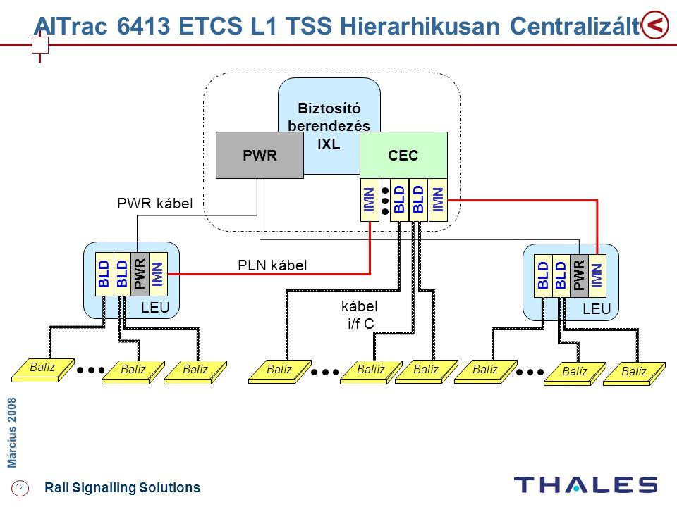 12 Rail Signalling Solutions M árcius 2008 AlTrac 6413 ETCS L1 TSS Hierarhikusan Centralizált Biztosító berendezés IXL PWR Balíz BaliízBalíz CEC BLD I