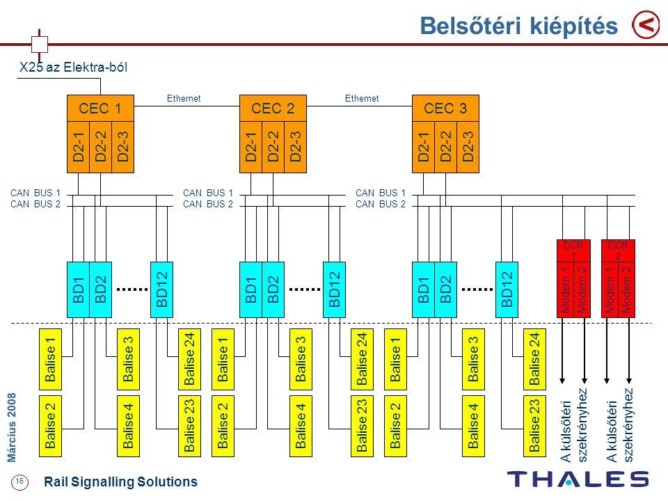 16 Rail Signalling Solutions M árcius 2008 Belsőtéri kiépítés CEC 1 D2-1D2-2D2-3 BD1BD2 BD12 CAN BUS 1 CAN BUS 2 Balise 1 Balise 2 Balise 3 Balise 4 B