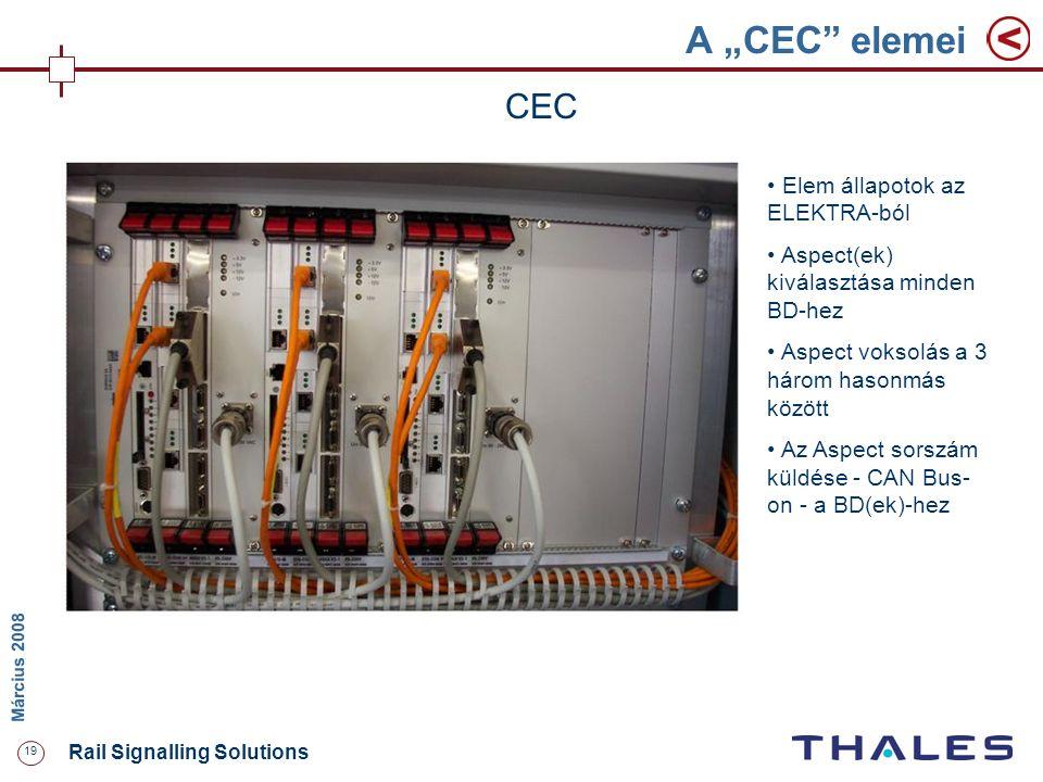 """19 Rail Signalling Solutions M árcius 2008 A """"CEC"""" elemei CEC Elem állapotok az ELEKTRA-ból Aspect(ek) kiválasztása minden BD-hez Aspect voksolás a 3"""