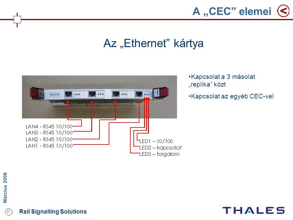 """21 Rail Signalling Solutions M árcius 2008 A """"CEC"""" elemei Az """"Ethernet"""" kártya Kapcsolat a 3 másolat """"replika"""" közt Kapcsolat az egyéb CEC-vel"""
