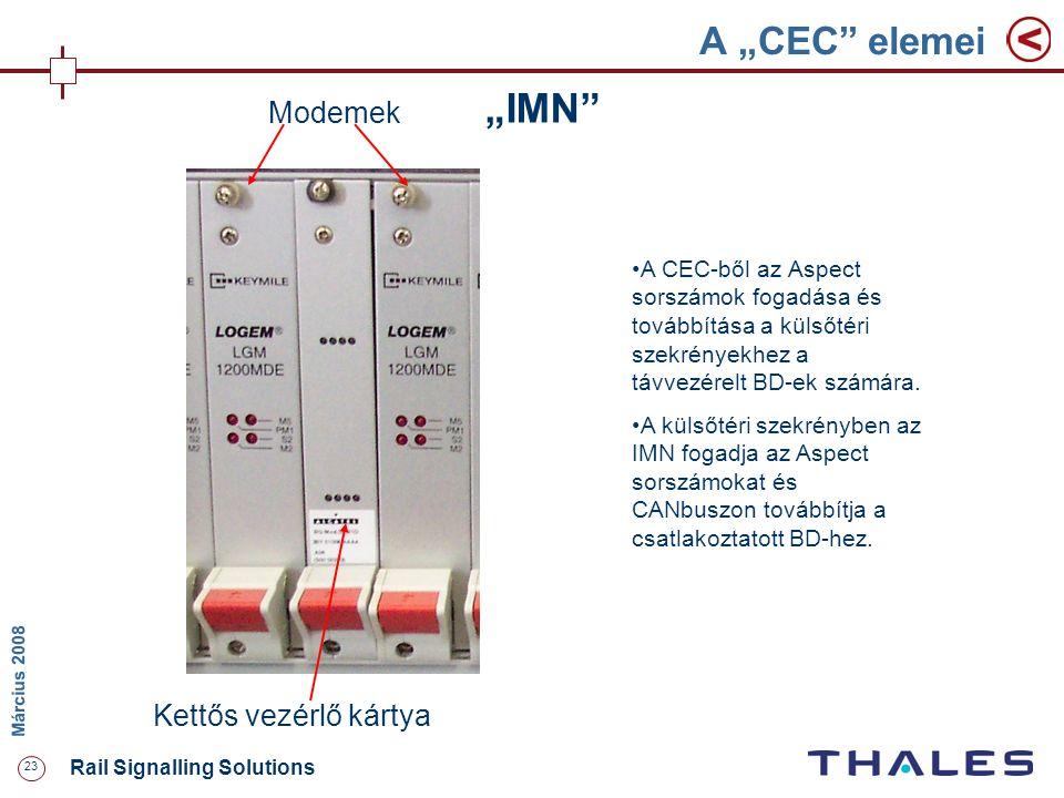 """23 Rail Signalling Solutions M árcius 2008 A """"CEC"""" elemei """"IMN"""" A CEC-ből az Aspect sorszámok fogadása és továbbítása a külsőtéri szekrényekhez a távv"""