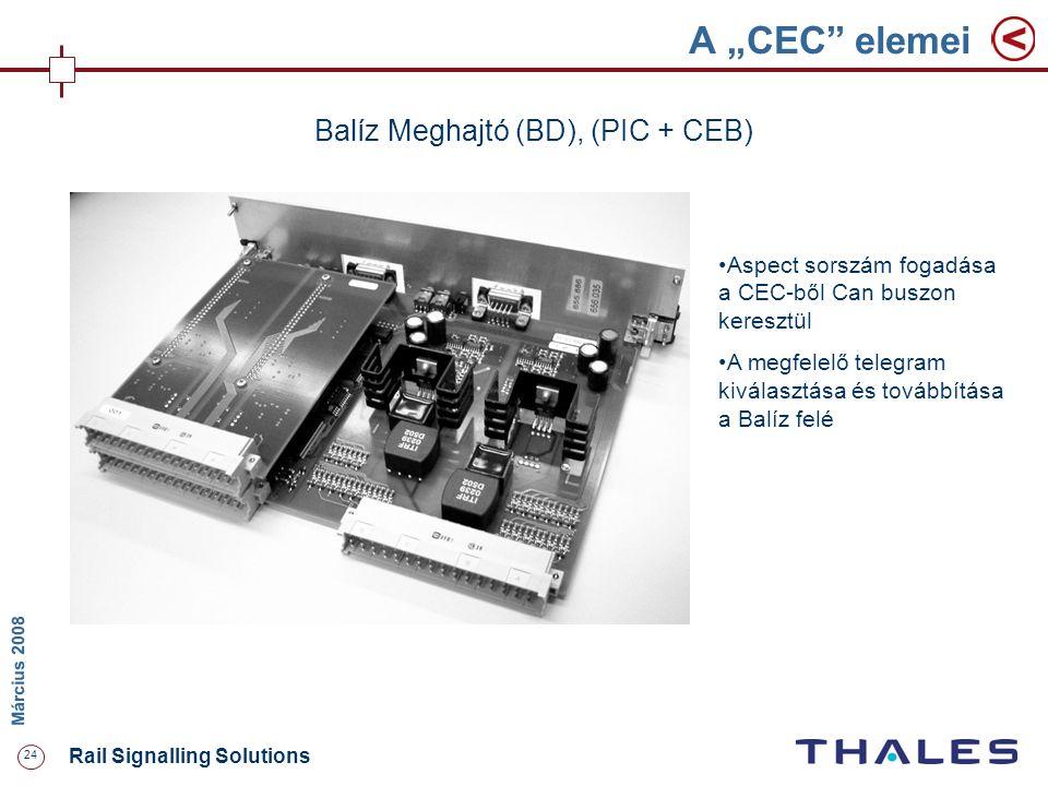 """24 Rail Signalling Solutions M árcius 2008 A """"CEC"""" elemei Balíz Meghajtó (BD), (PIC + CEB) Aspect sorszám fogadása a CEC-ből Can buszon keresztül A me"""
