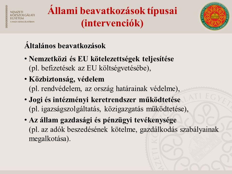Általános beavatkozások Nemzetközi és EU kötelezettségek teljesítése (pl.