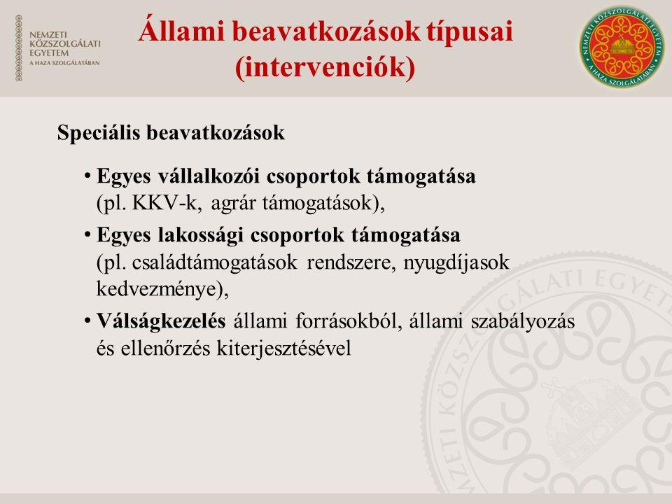 Speciális beavatkozások Egyes vállalkozói csoportok támogatása (pl.