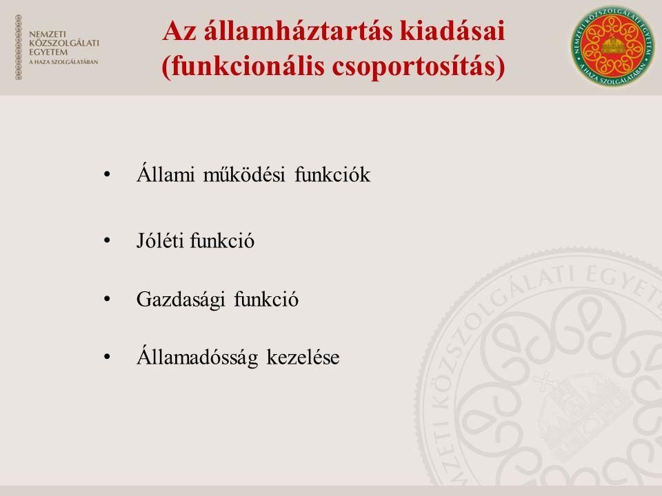 Állami működési funkciók Jóléti funkció Gazdasági funkció Államadósság kezelése Az államháztartás kiadásai (funkcionális csoportosítás)