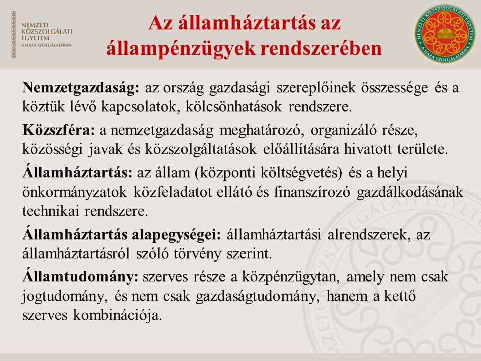 2. fejezet Az államháztartás rendszere, gazdálkodásának alapelvei, legfontosabb szabályai
