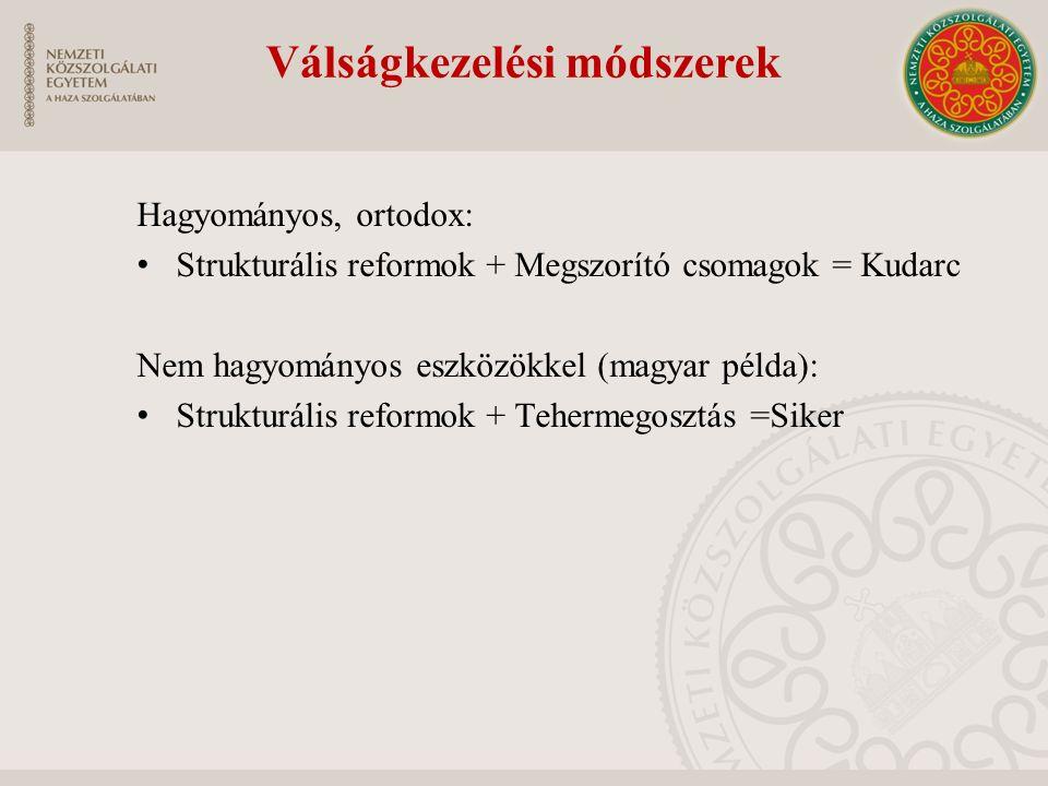 Alaptörvény közpénzekkel és önkormányzatokkal foglalkozó fejezetei – államadósság követelmény Központi költségvetésről, Zárszámadásról szóló törvények, Stabilitási törvény, Államháztartásról szóló törvény Magyarország helyi önkormányzatairól szóló törvény, Nemzeti vagyonról szóló törvény, Állami Számvevőszékről szóló törvény, Jegybanktörvény, Adózás rendjéről szóló törvény, adónem törvények Az államháztartás sarokkő szabályai, keretei stabilitási követelményei
