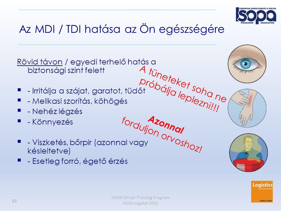 ISOPA Driver Training Program Felülvizsgálat 2015 13 Az MDI / TDI hatása az Ön egészségére Rövid távon / egyedi terhelő hatás a biztonsági szint felet
