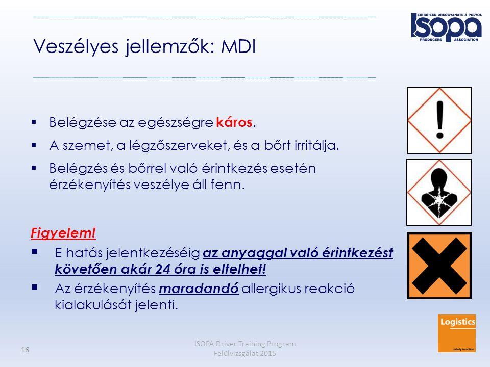 ISOPA Driver Training Program Felülvizsgálat 2015 16 Veszélyes jellemzők: MDI  Belégzése az egészségre káros.  A szemet, a légzőszerveket, és a bőrt