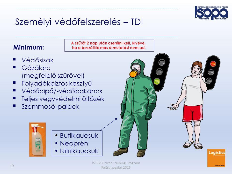 ISOPA Driver Training Program Felülvizsgálat 2015 19 Személyi védőfelszerelés – TDI  Védősisak  Gázálarc (megfelelő szűrővel)  Folyadékbiztos keszt