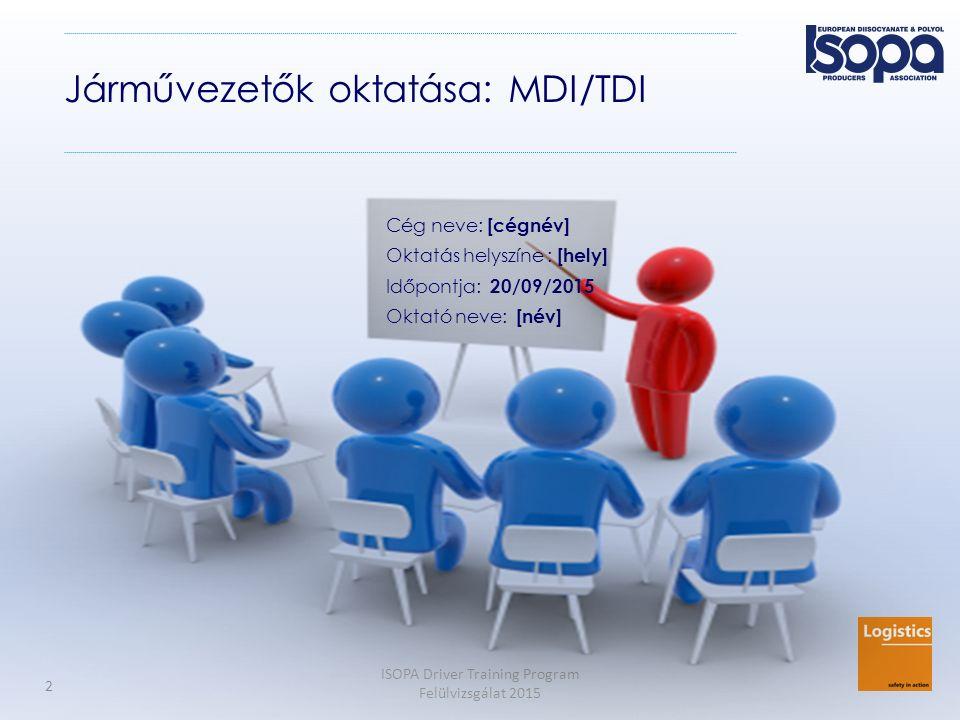 ISOPA Driver Training Program Felülvizsgálat 2015 2 Járművezetők oktatása: MDI/TDI Cég neve: [cégnév] Oktatás helyszíne : [hely] Időpontja: 20/09/2015