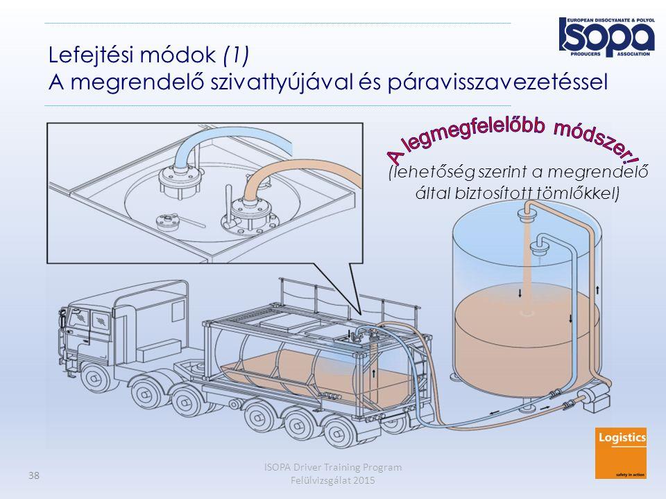 ISOPA Driver Training Program Felülvizsgálat 2015 38 Lefejtési módok (1) A megrendelő szivattyújával és páravisszavezetéssel (lehetőség szerint a megr