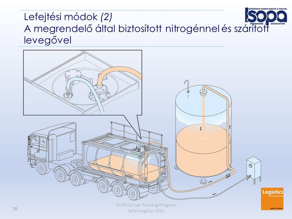 ISOPA Driver Training Program Felülvizsgálat 2015 39 Lefejtési módok (2) A megrendelő által biztosított nitrogénnel és szárított levegővel