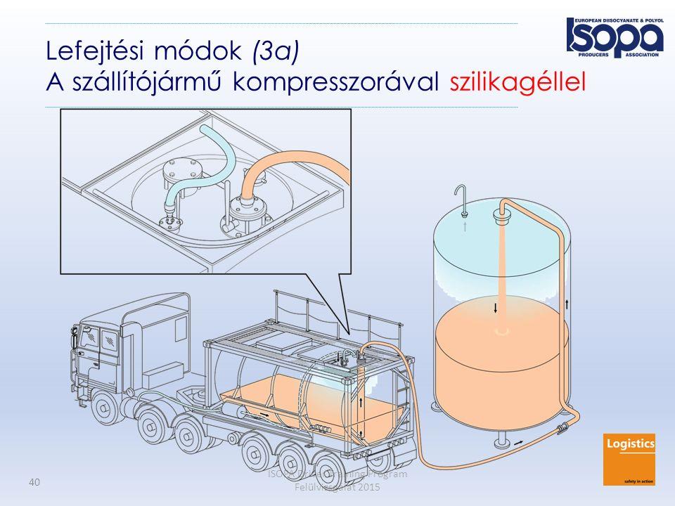 ISOPA Driver Training Program Felülvizsgálat 2015 40 Lefejtési módok (3a) A szállítójármű kompresszorával szilikagéllel