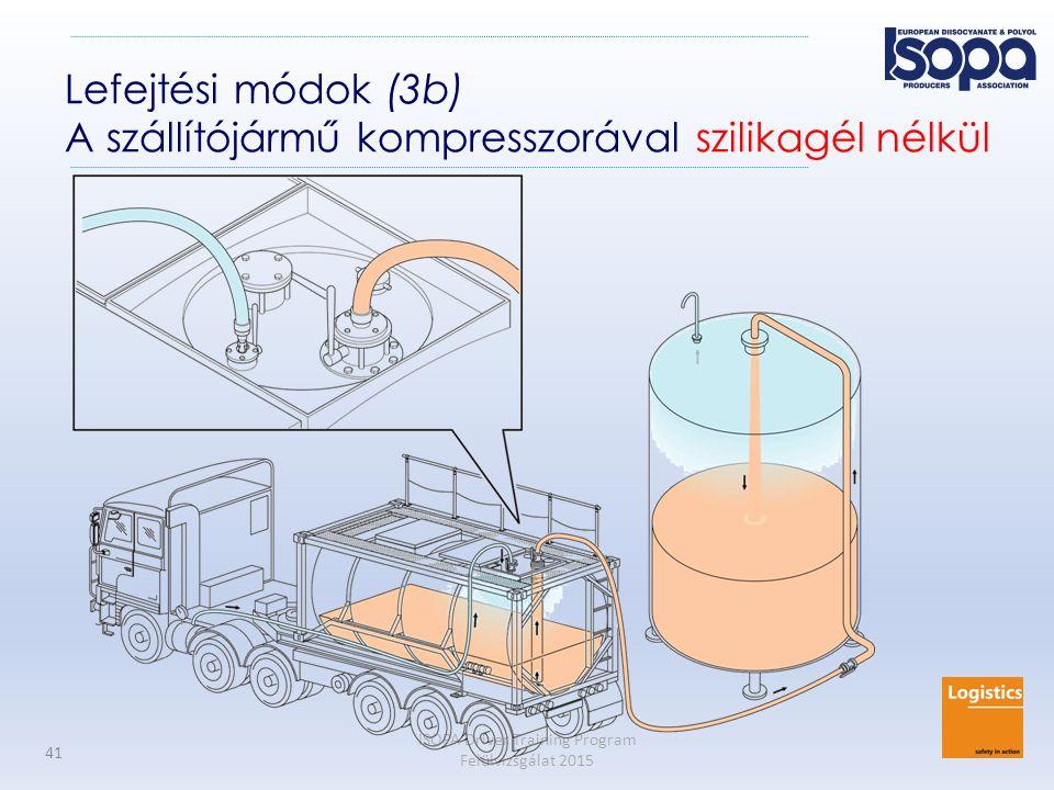 ISOPA Driver Training Program Felülvizsgálat 2015 41 Lefejtési módok (3b) A szállítójármű kompresszorával szilikagél nélkül