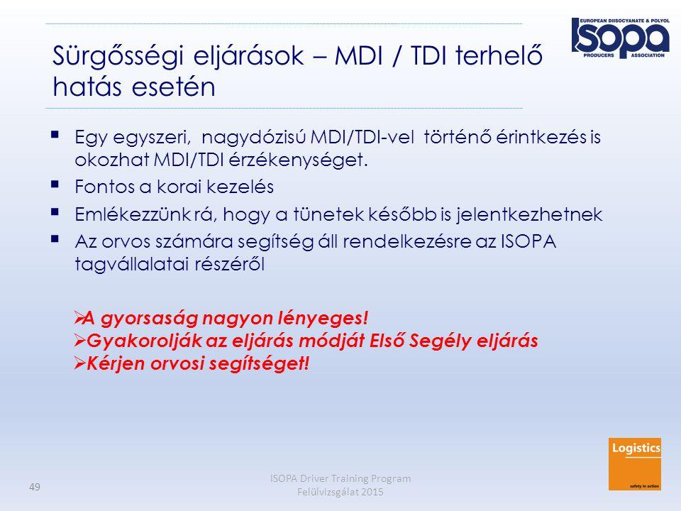 ISOPA Driver Training Program Felülvizsgálat 2015 49 Sürgősségi eljárások – MDI / TDI terhelő hatás esetén  Egy egyszeri, nagydózisú MDI/TDI-vel tört